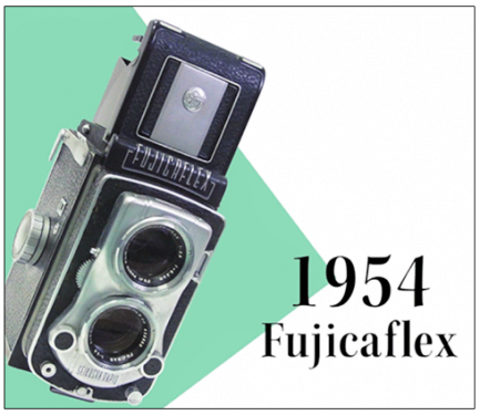 Twin-Reflex-Cam-433x375